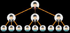 Forced Matrix MLM Plan